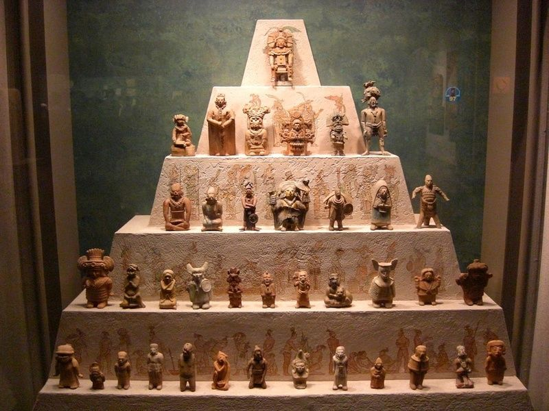 Museo Nacional de Antropologia Places to Visit in Mexico City