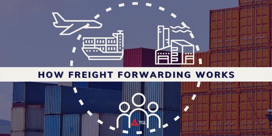 Freight Forwarding Process international Freight Forwarding Process Guide Logistics Supply Chain