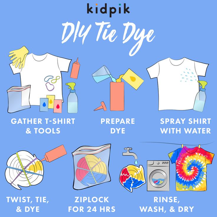 Steps to make a tie-dye clothes