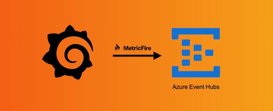 Metrics for Monitoring Azure Event Hubs.